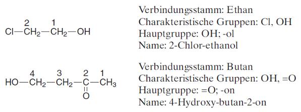 Substitutive Nomenklatur (IUPAC-Regeln)