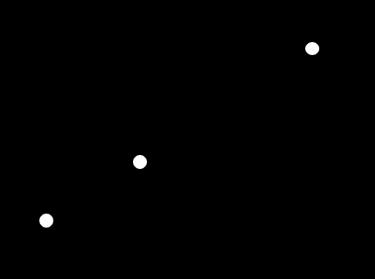 Lineare Interpolation zwischen zwei Punkten