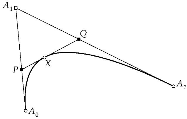 Bézier-Kurve zweiten Grades
