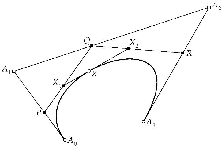 Bézier-Kurve dritten Grades